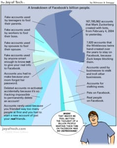 facebook-one-billion-users-infographic